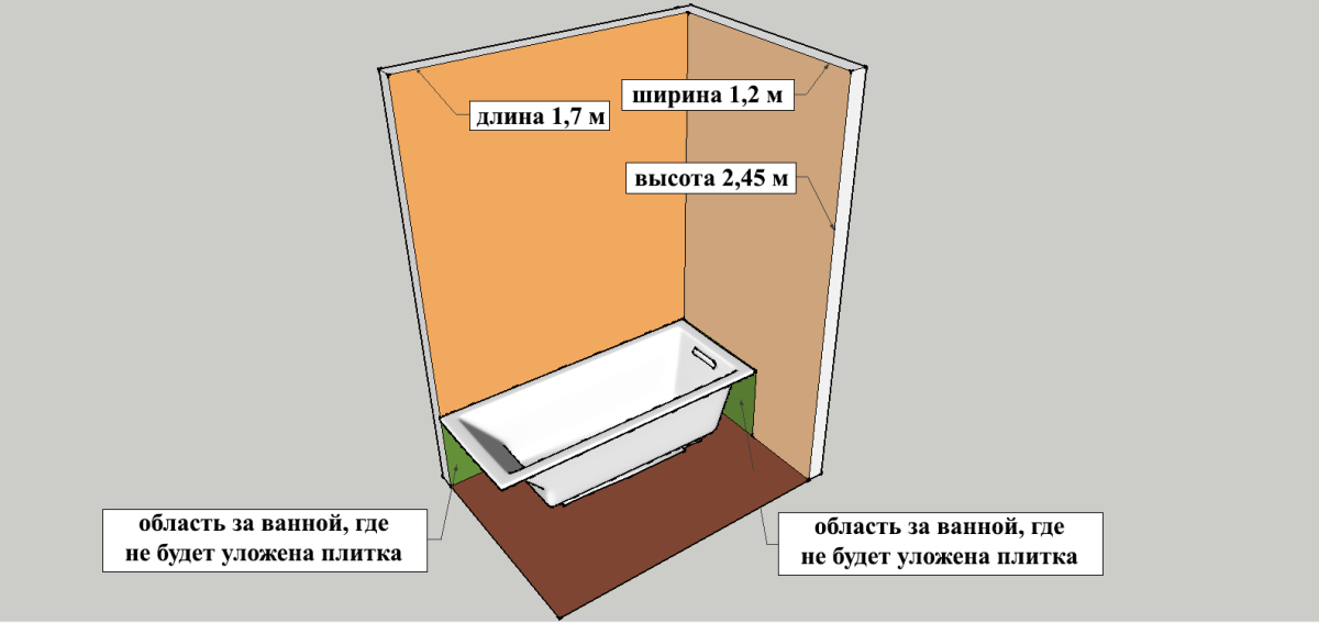 удалось Вам рассчитать количество плитки в ванную магазинов России других